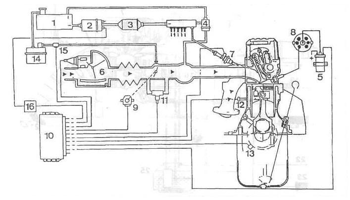 Кат-16 схема описание