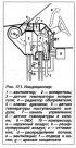 Описание конструкции отопления и кондиционирования
